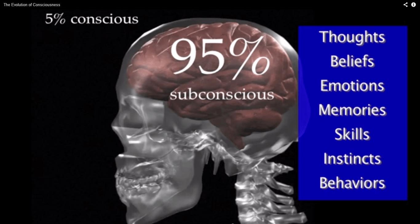 subconsciente-consciente