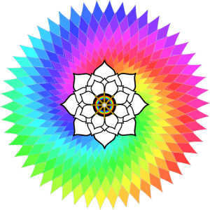 septimo-chakra